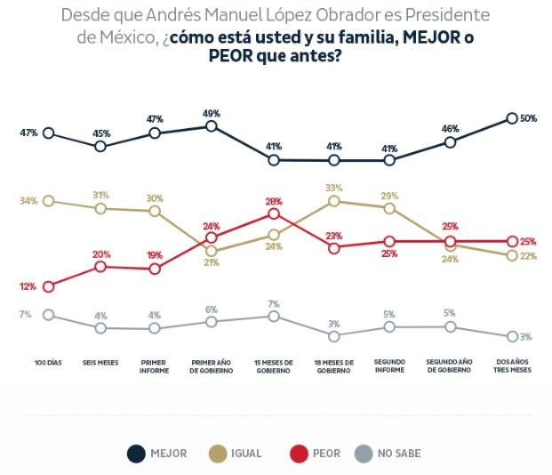 DE LAS HERAS DEMOTECNIA AMLO